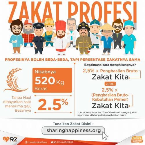 zakat-profesi