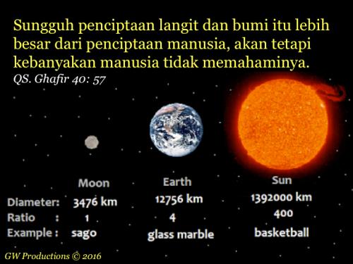 penciptaan-langit-bumi-qs-ghafir-57